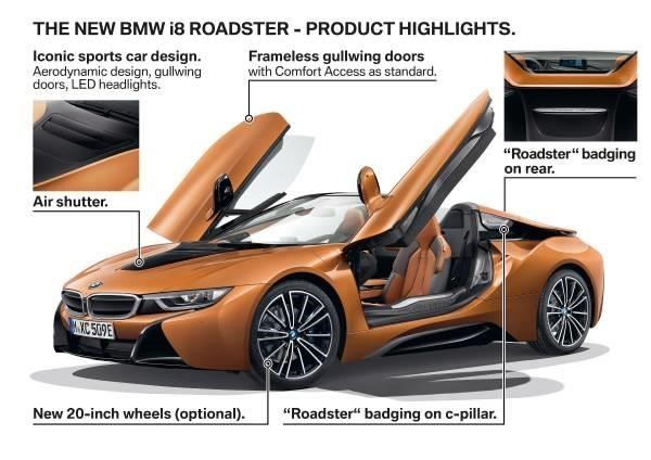BMW i8 Roadster پرینت ۳ بعدی سقف