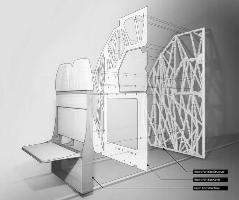 طراحی سه بعدی قطعات هواپیمای ایرباس