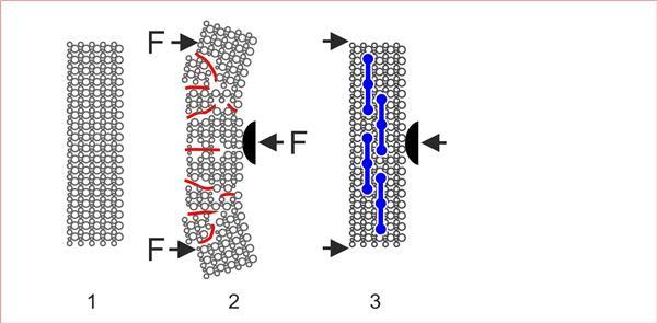 افزایش قدرت اتصال میان لایه های قطعات پرینت سه بعدی