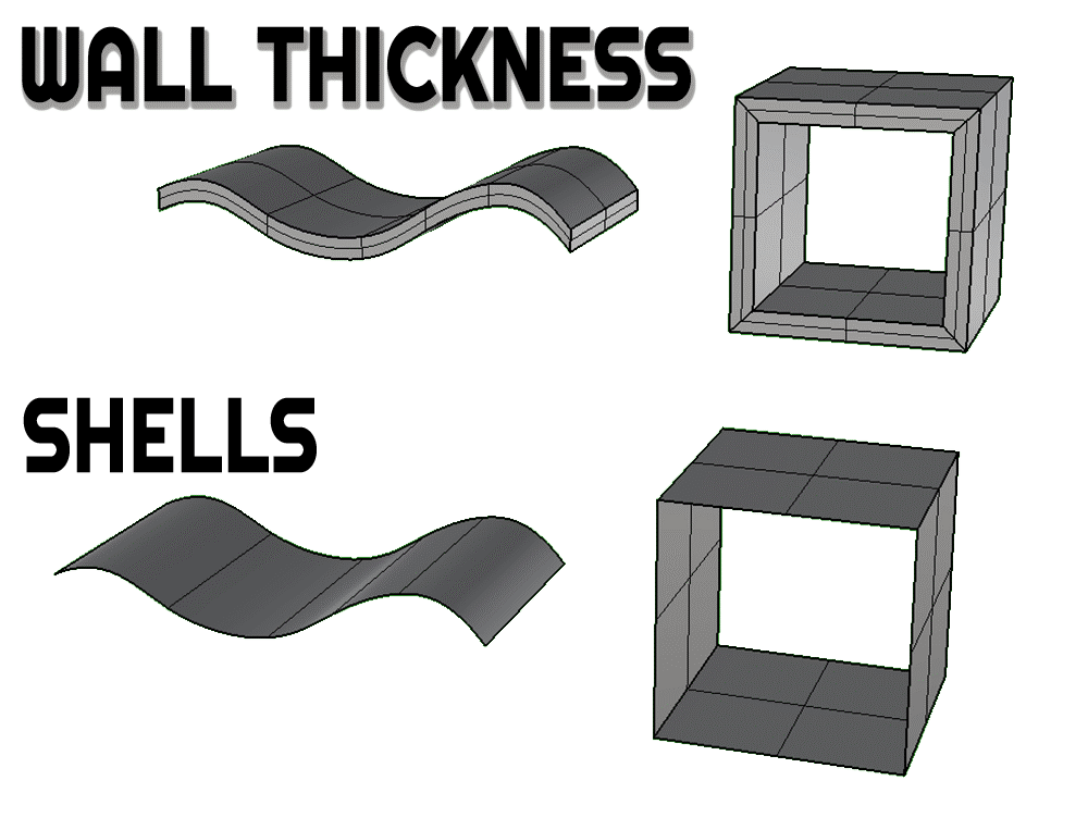 دستورالعمل های لازم برای ایجاد طرح های قابل پرینت سه بعدی