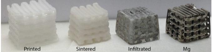پرینت سه بعدی داربست منیزیم با تخلخل سفارشی
