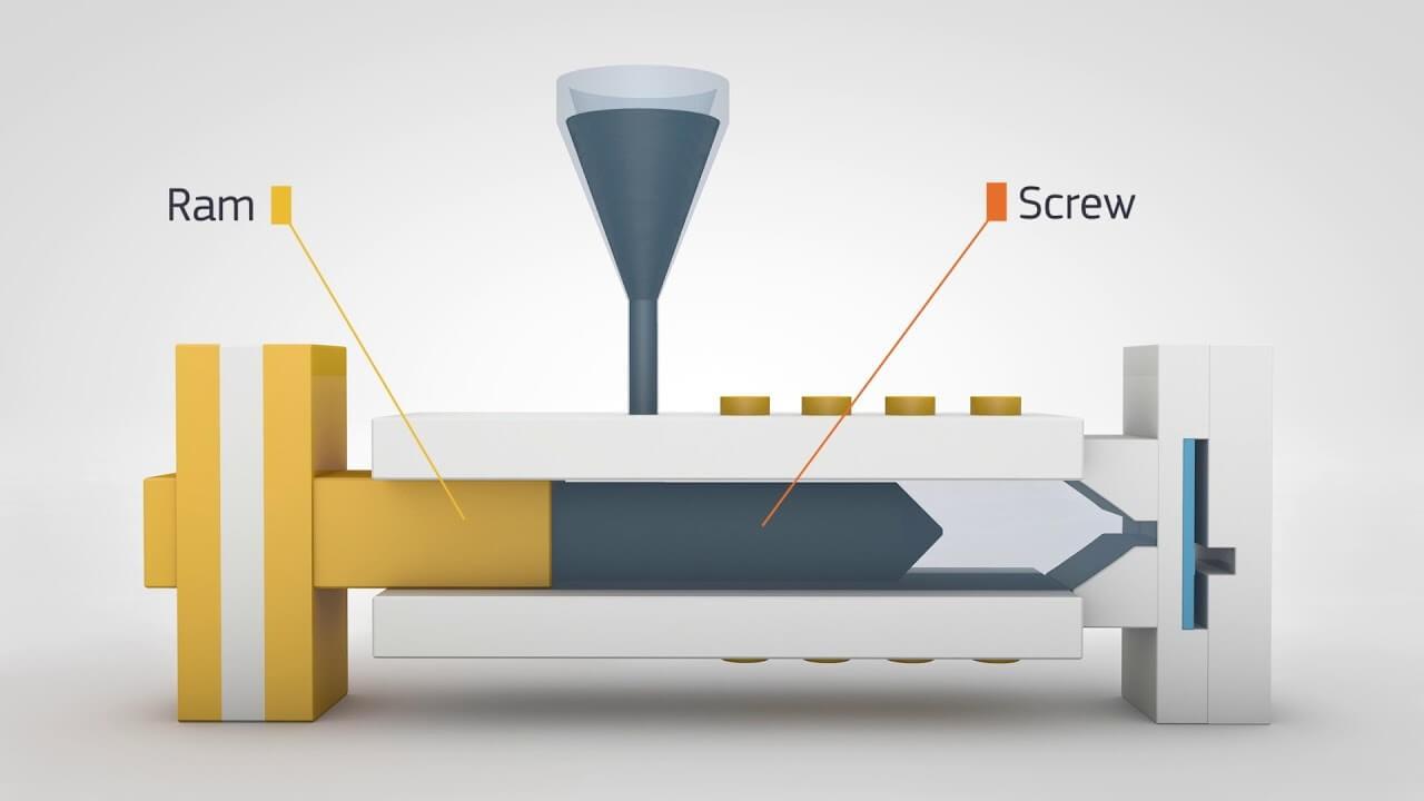قالب تزریق پلاستیک چگونه کار می کند؟