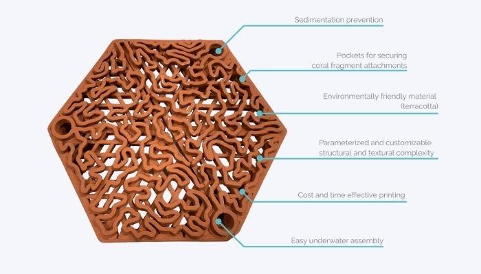 ساخت کاهشی های سفالی با استفاده از تکنولوژی پرینت سه بعدی جهت مرمت صخره های مرجانی